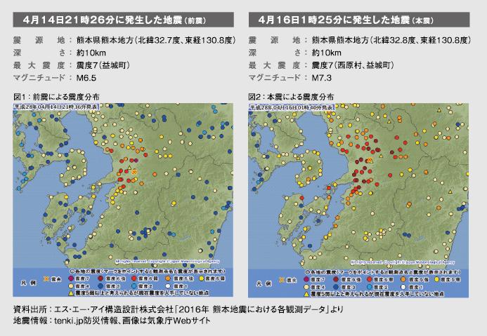 地震 前震 熊本 前震、本震、余震は地震の後でないとわからない!前震と本震が同規模の場合も!